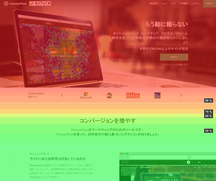 スクロール・ヒートマップ
